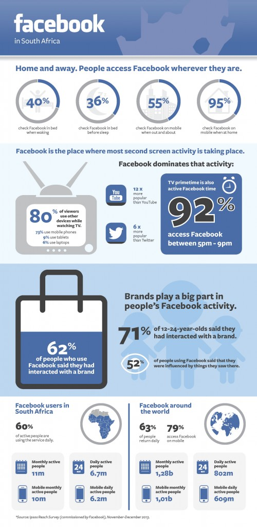 13772-Facebook-South-Africa-Infographic-v8