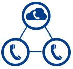 phone-cloud-phone icon