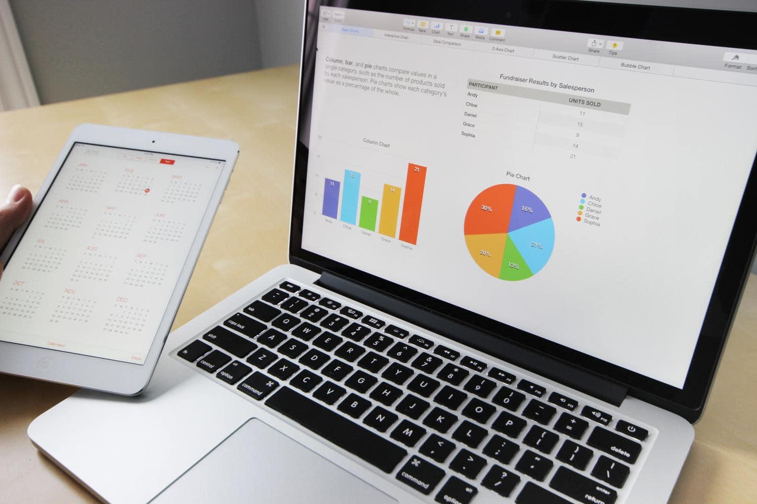 charts commerce data 265087 1