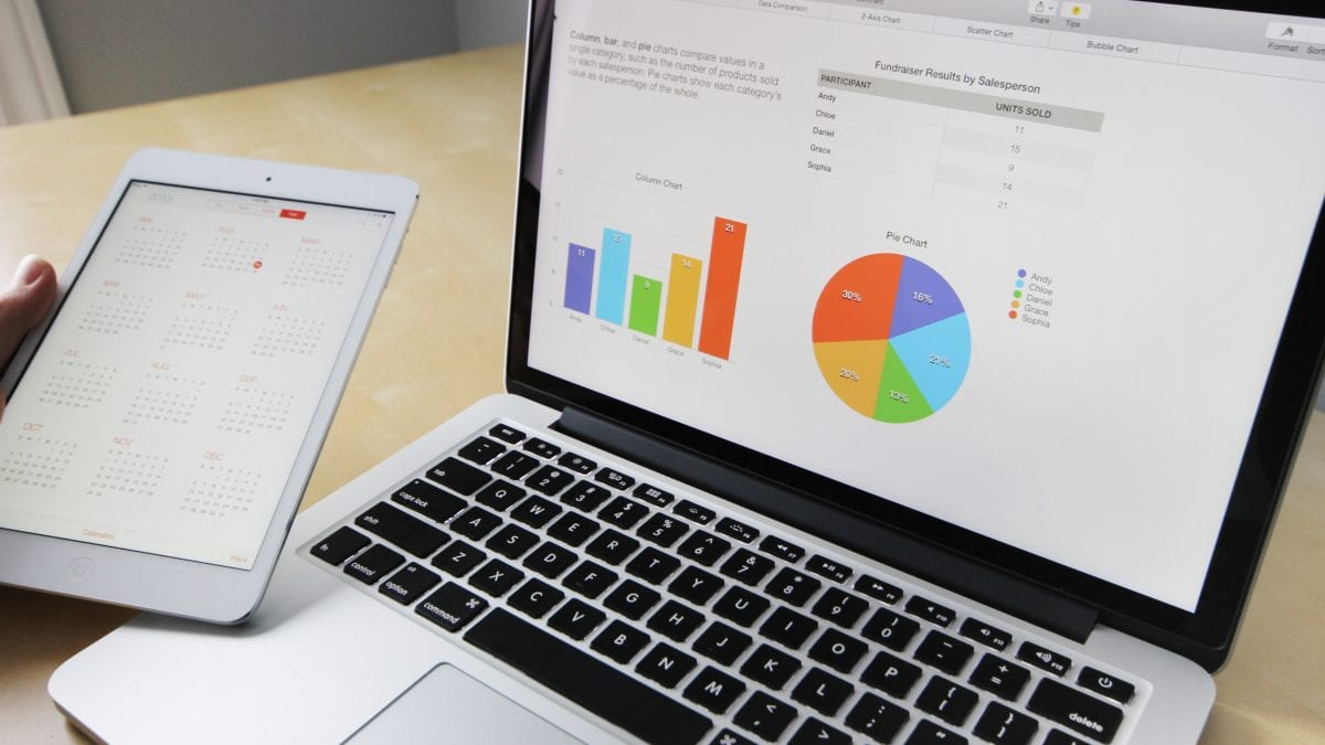 charts commerce data 265087