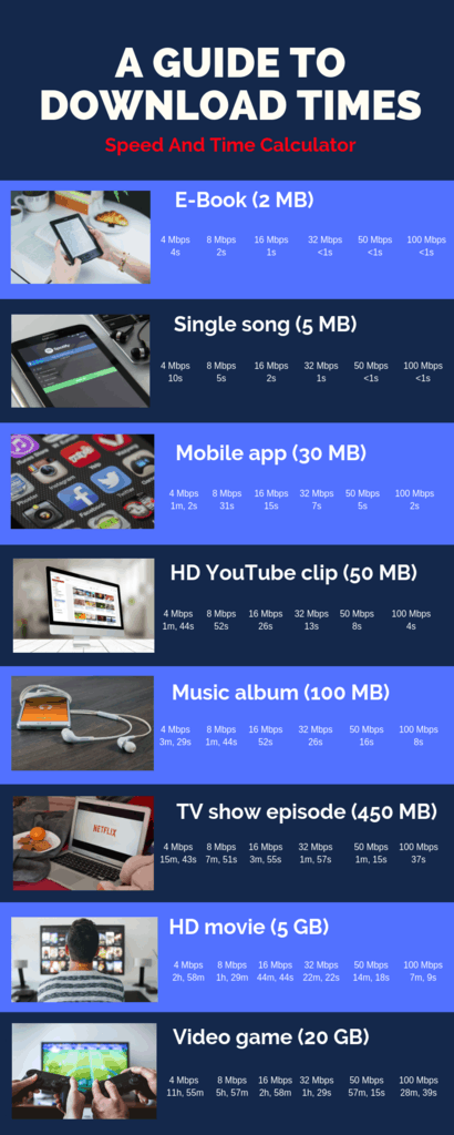 downloads infographic
