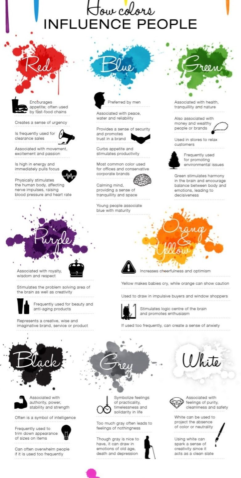 Psychology of colors in marketing infographic