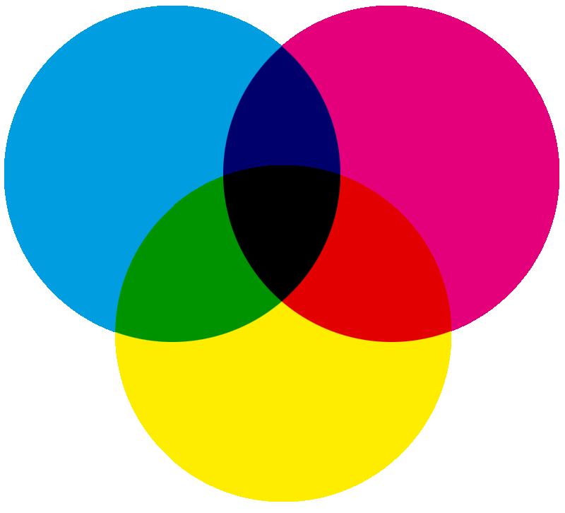 CMYK color model for digital printing