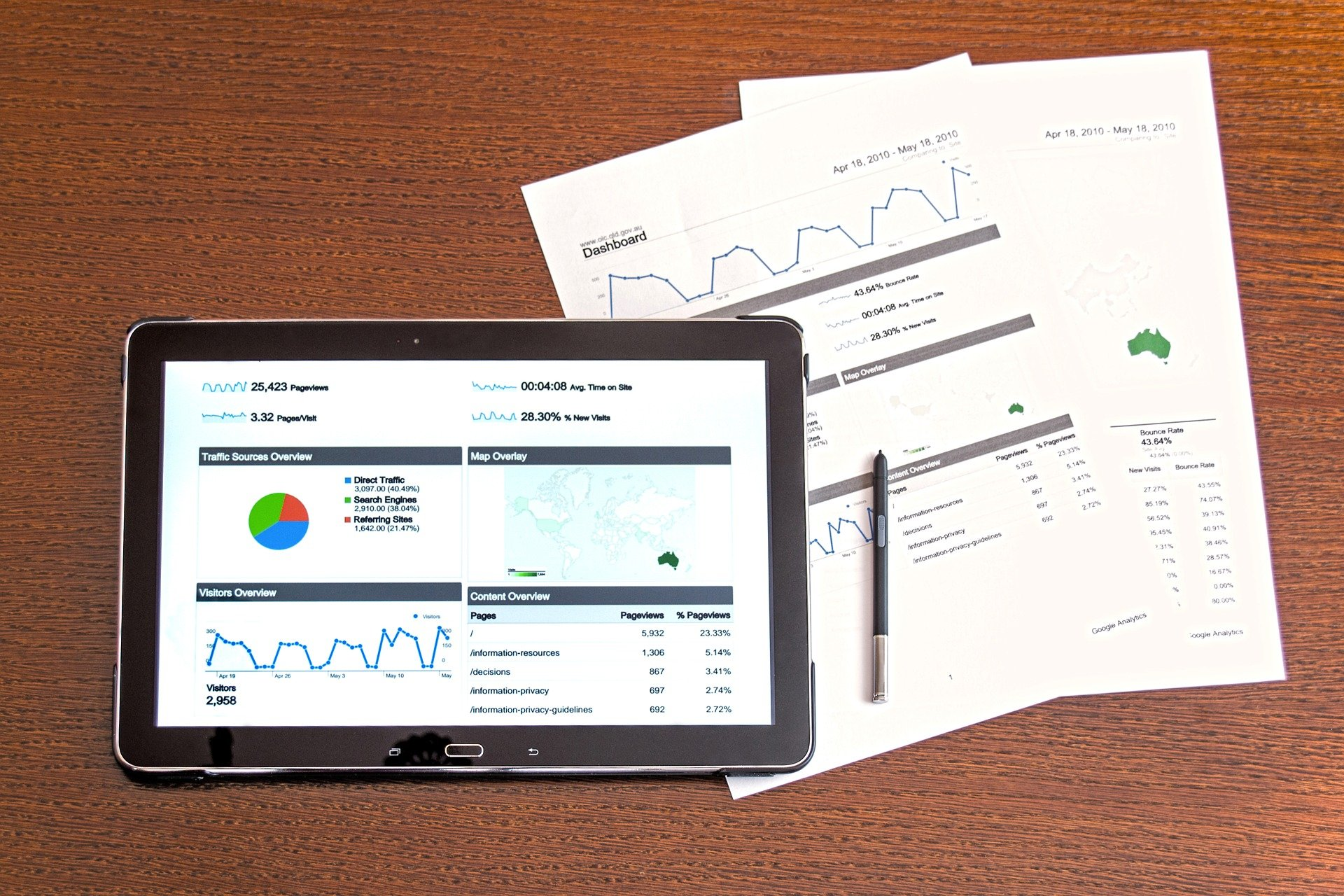 a tablet laying on top of papers indicating document digitisation